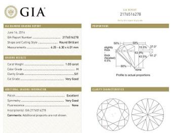 Gutachten erstellen Diamant GIA IGI HRD