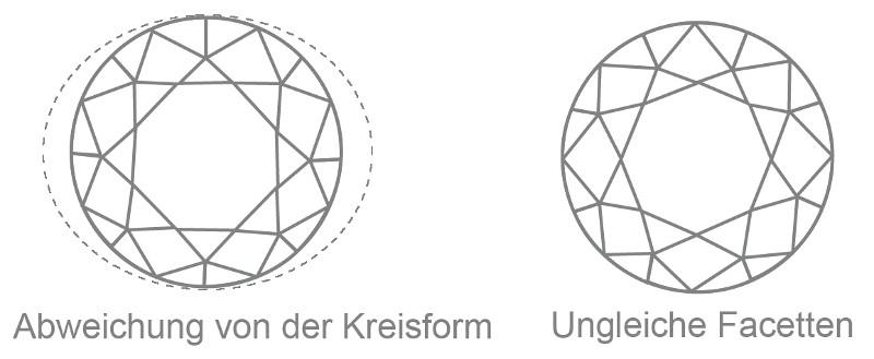 Abweichung Symmetrie Diamant