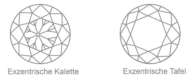 Diamant Symmetrie exzentrische Tafel