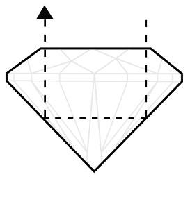 Diamantschliff ideal
