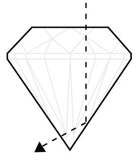Diamantschliff zu tief