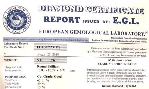 EGL Zertifikat