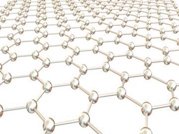 Graphit Struktur zweidimensional