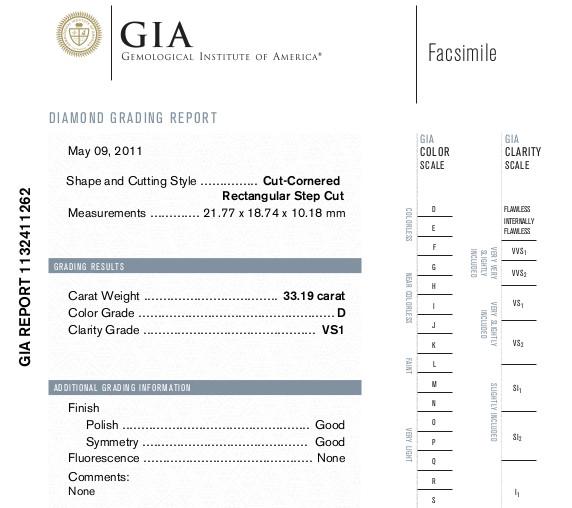 Krupp Diamant GIA Zertifikat