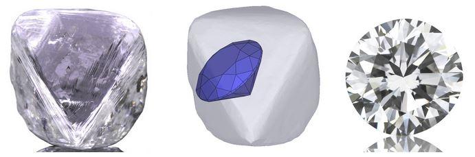Rohdiamant Planung geschliffener Diamant