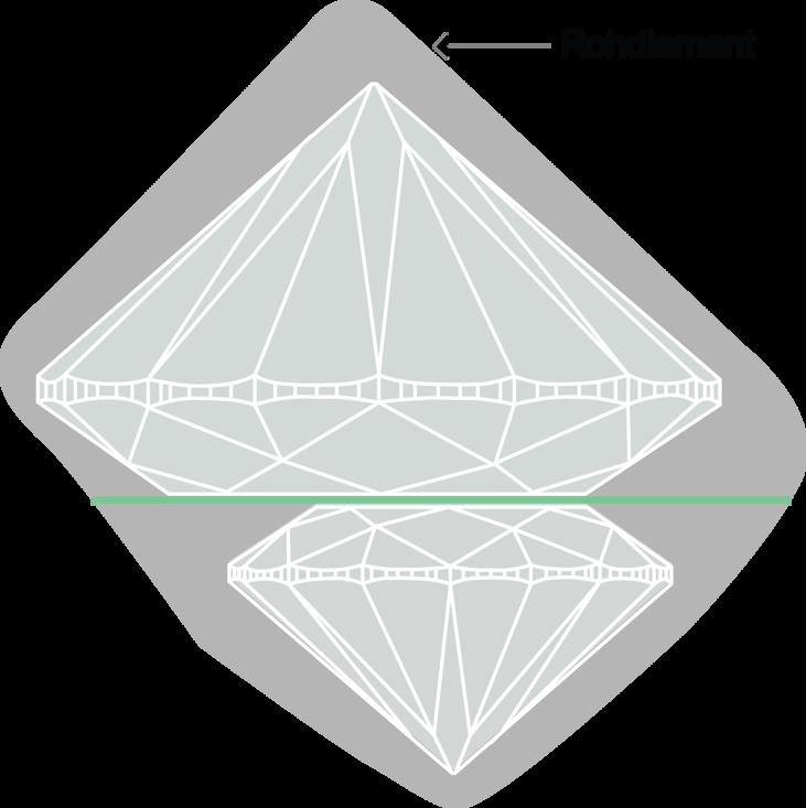Rohdiamant Schliff Karatgewicht 4c