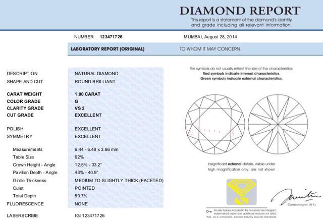 IGI Zertifikat