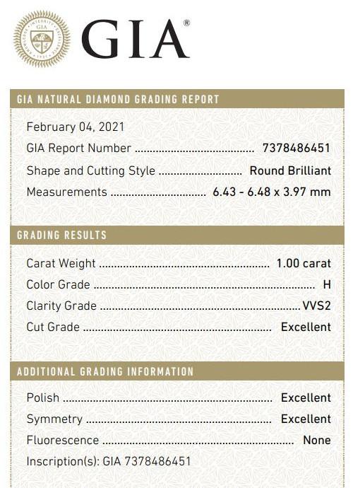 GIA Zertifikat neu